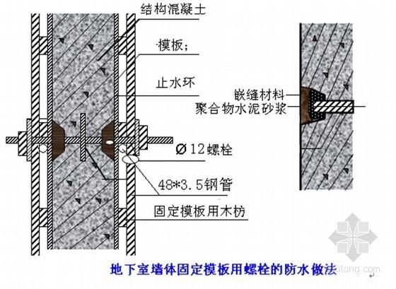 [辽宁]钢筋混凝土剪力墙结构住宅模板工程专项施工方案
