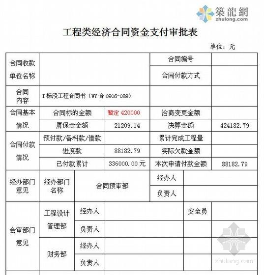 工程类经济合同资金支付审批表(表格)