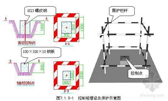 江苏某造纸厂涂布纸厂房施工组织设计
