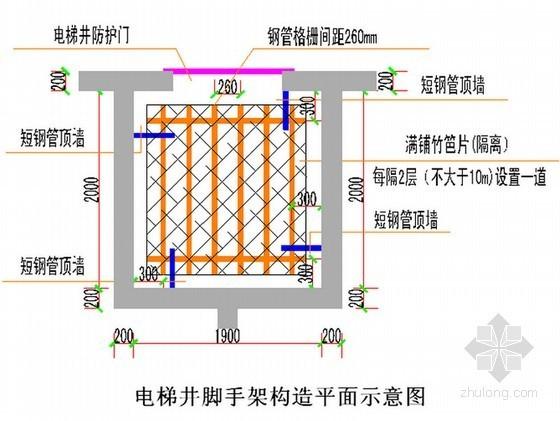 框剪住宅楼工程电梯井防护架施工方案