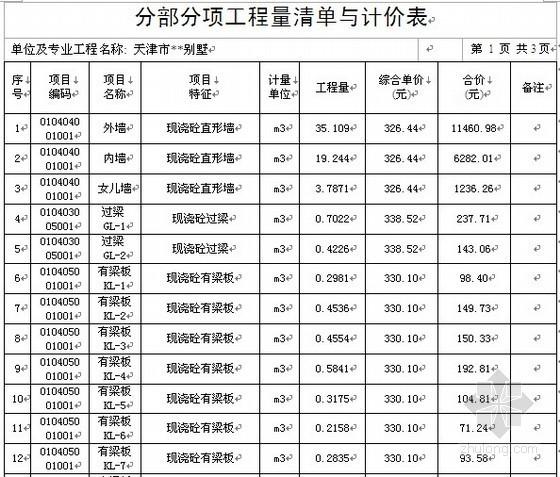 [毕业设计]天津某别墅工程量清单计价解析及实例(50页)