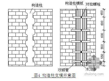 二次結構混凝土成型質量控制(QC成果)