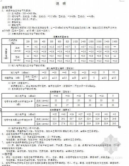 某铁路通信工程质量验收记录表