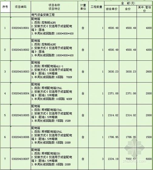[山东]厂房建筑安装工程量清单招标控制价(全套)