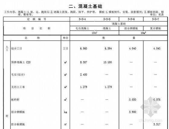 [最新]山东2015版市政工程消耗量定额209页(桥涵工程 PDF版)