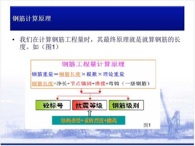 16G101系列钢筋平法工程图文详解-2、钢筋计算原理