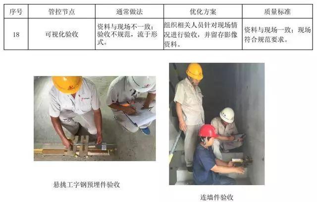 悬挑脚手架搭设施工工艺标准,样板审核制实施案例!_31