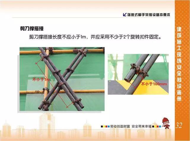 施工现场脚手架搭设标准规范做法画册,实用!_32