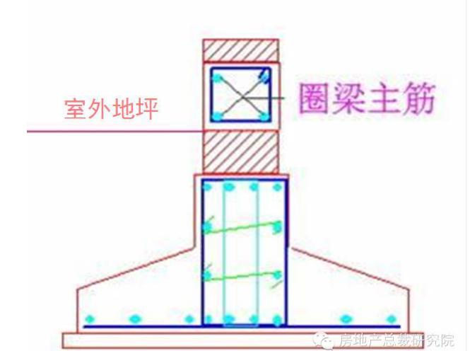 龙湖地产工程精细化管理(共70页)