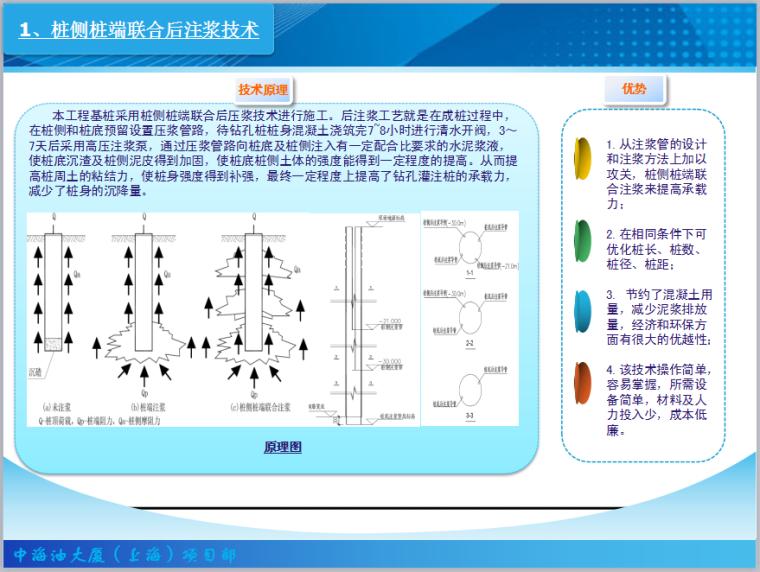 中建八局中海油大厦(上海)项目绿色施工亮点
