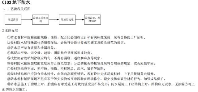 建筑工程施工工艺质量管理标准化指导手册_41