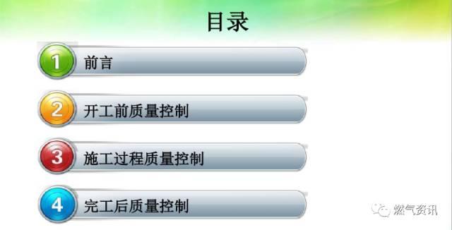 燃气工程施工阶段的质量控制_3