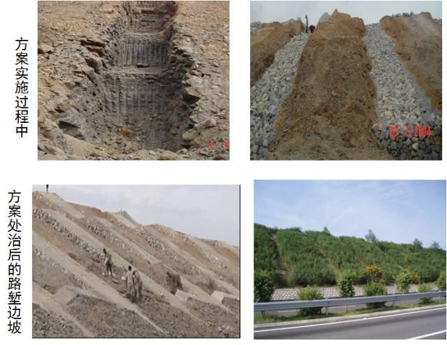 这么多公路高边坡支护措施,挑一样喜欢的吧!_23