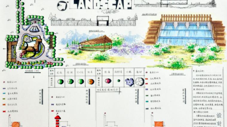 40套高分景观快题手绘设计方案_7