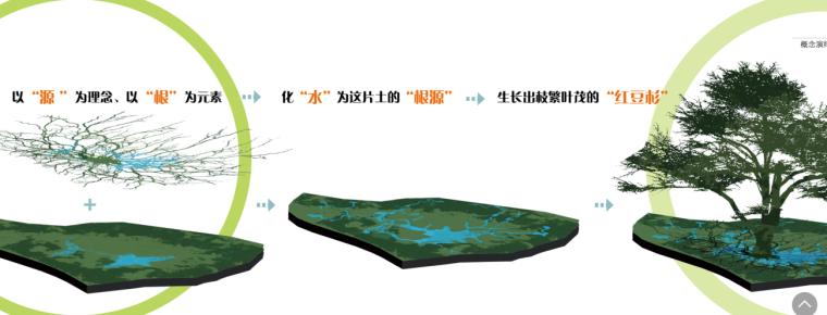 [江西]红豆杉生态风情小镇(度假,休闲)C-3 概念演绎