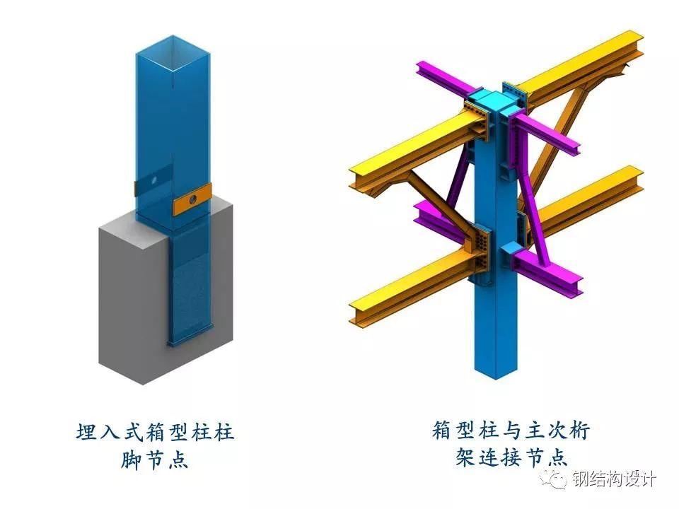 某厂房钢结构制作、安装方案(值得收藏)_5