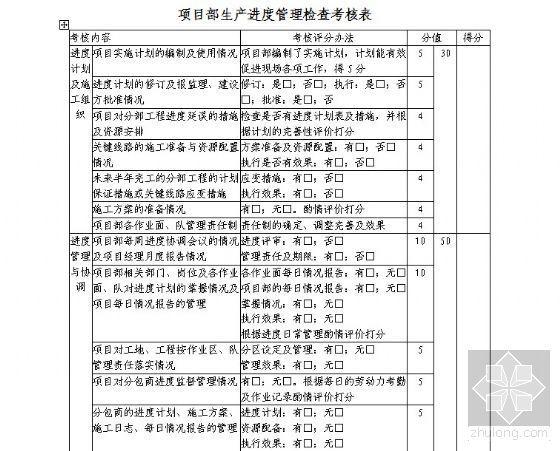 项目部生产进度管理检查考核表