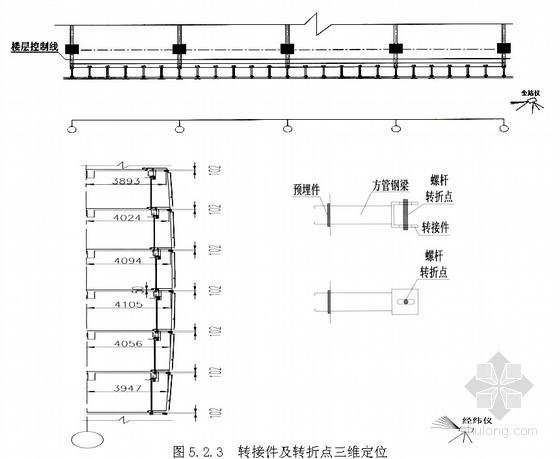[陕西]双层可呼吸式弧形玻璃幕墙安装施工工法