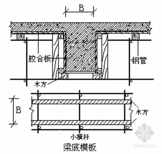 [云南]框架结构多层住宅楼木模板安拆专项方案