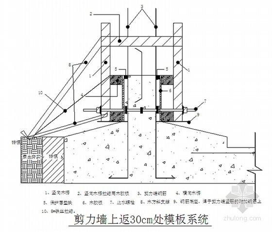 框剪结构住宅楼工程模板专项施工方案