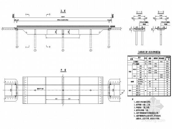 现浇预应力砼箱形连续梁桥上部构造标准图(88页 知名大院)
