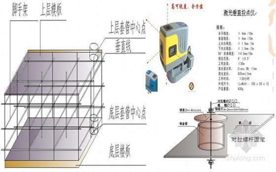 [QC成果]提高高层住宅楼穿楼板套管安装质量