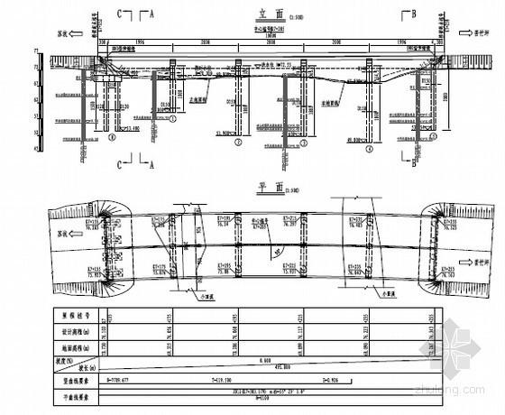 [福建]2015年设计5x20后张法预应力空心板桥施工图75张(双悬臂简支梁)