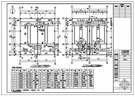 V型柱模板支撑资料下载-河北某污水处理厂工程V型过滤水池结构图