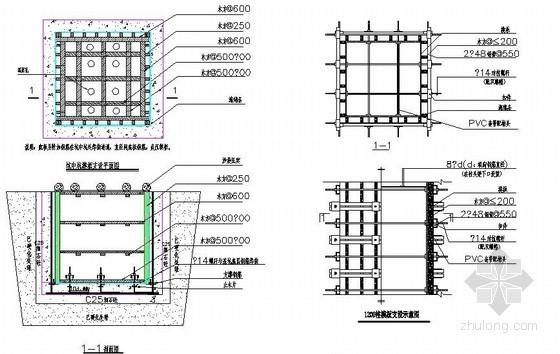 柱胶合板模板支设示意图