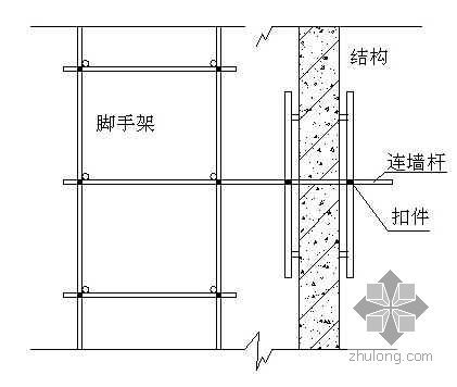 杭州某安置房工程外脚手架搭拆方案(悬挑式 落地式 附计算书)
