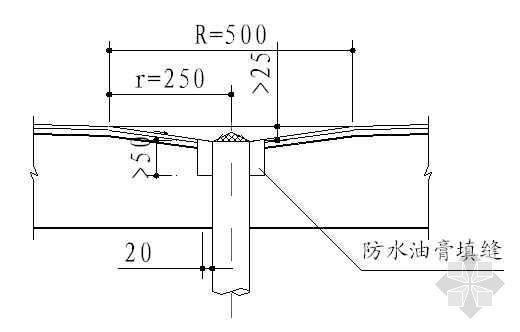 套管穿屋面板和楼板防水节点图