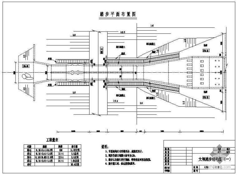 坝顶路顶及踏步结构图