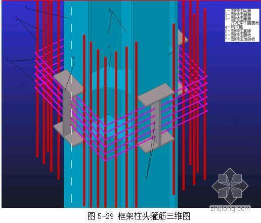 北京某饭店扩建工程施工组织设计(框支剪力墙 型钢混凝土)