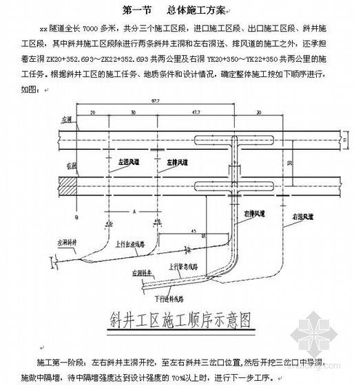 高速公路特长隧道施工组织设计(福建,实施)
