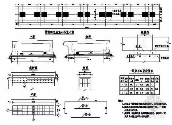 杭新景高速公路拱肋式大桥桥墩支座布置及附属构造节点详图设计