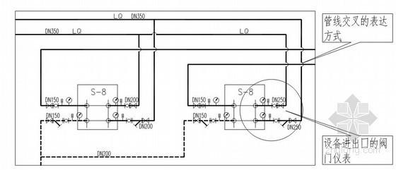 暖通空调专业施工图识图经典PPT课件61页