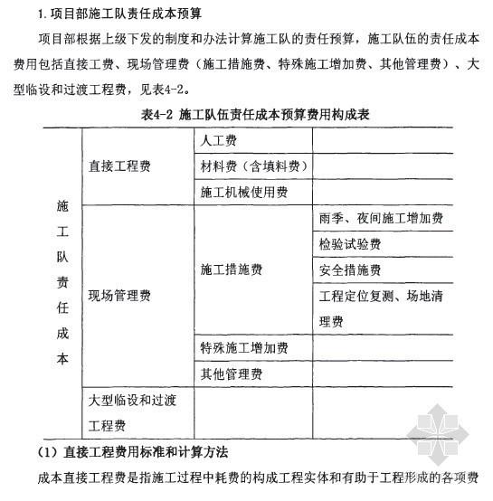 [硕士]六沾铁路W5标工程施工项目责任成本管理研究[2010]