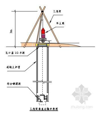 [四川]住宅小区边坡支护工程施工组织设计(投标)