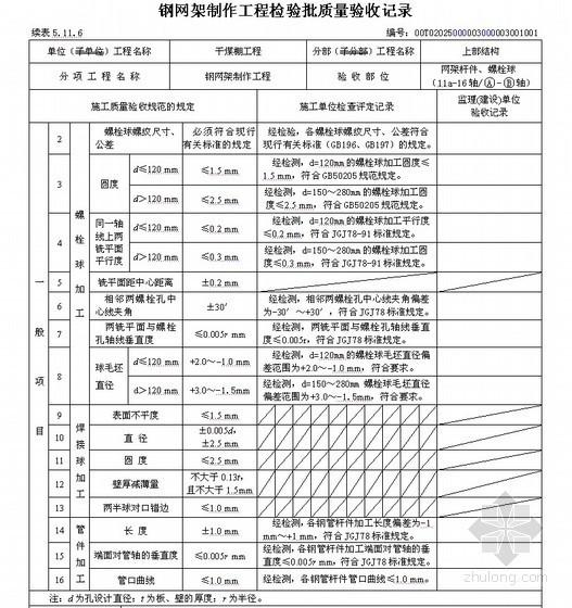 钢网架结构质量验收资料表格(加工制作、安装)