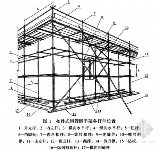 企业编制建筑工程施工管理及安全检查标准培训课件(490页)