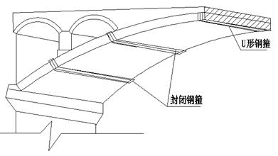 混凝土桥梁加固设计原理