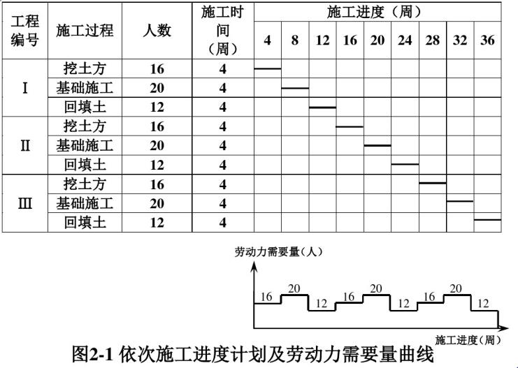 建筑工程施工管理培训课件(521页)_5