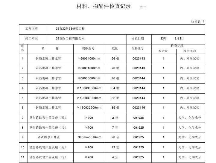 市政工程资料管理表格填写范例样本(6个方面,175张表格)