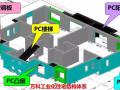 关于装配式剪力墙建筑结构体系、技术