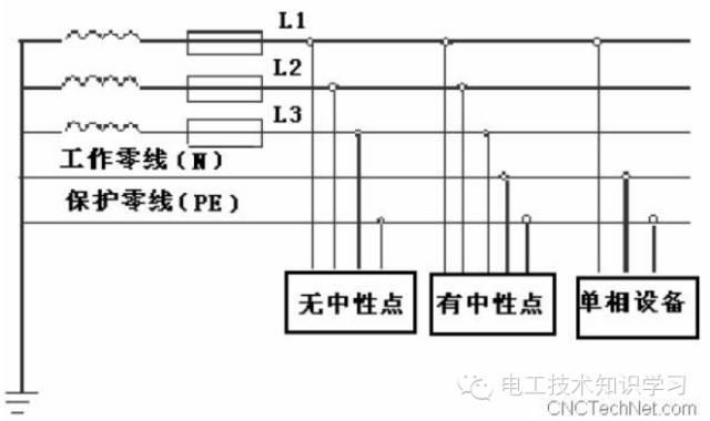 TN_S工地三相五线制电路布线详解_3