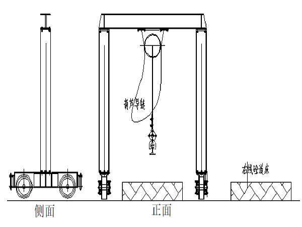 u型槽工程施工方案资料下载-天津高架线整体道床轨道工程施工方案