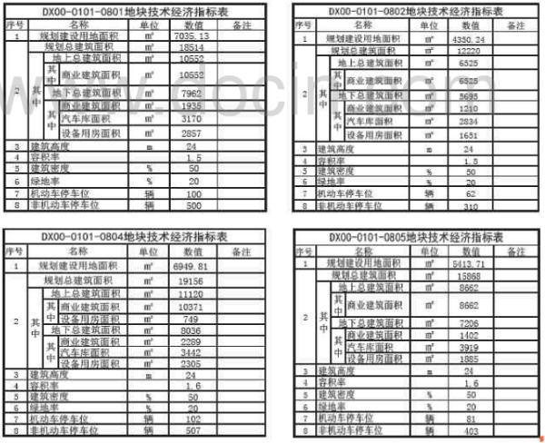 京高品质办公住宅小区给排水、暖通安装施工方案_4