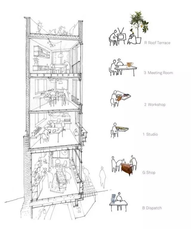 把建筑画成卡通风-29c000b3b8fca378cb7.jpg