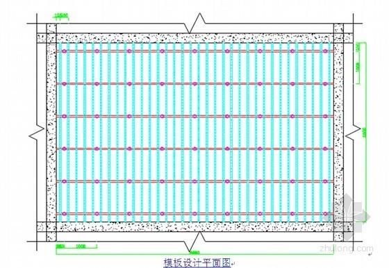 模板设计平面图
