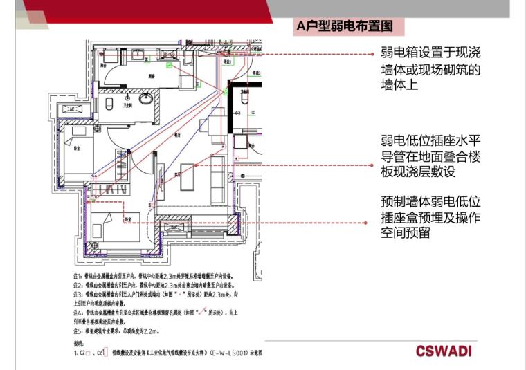 [中建]装配式混凝土建筑电气设计PPT讲义